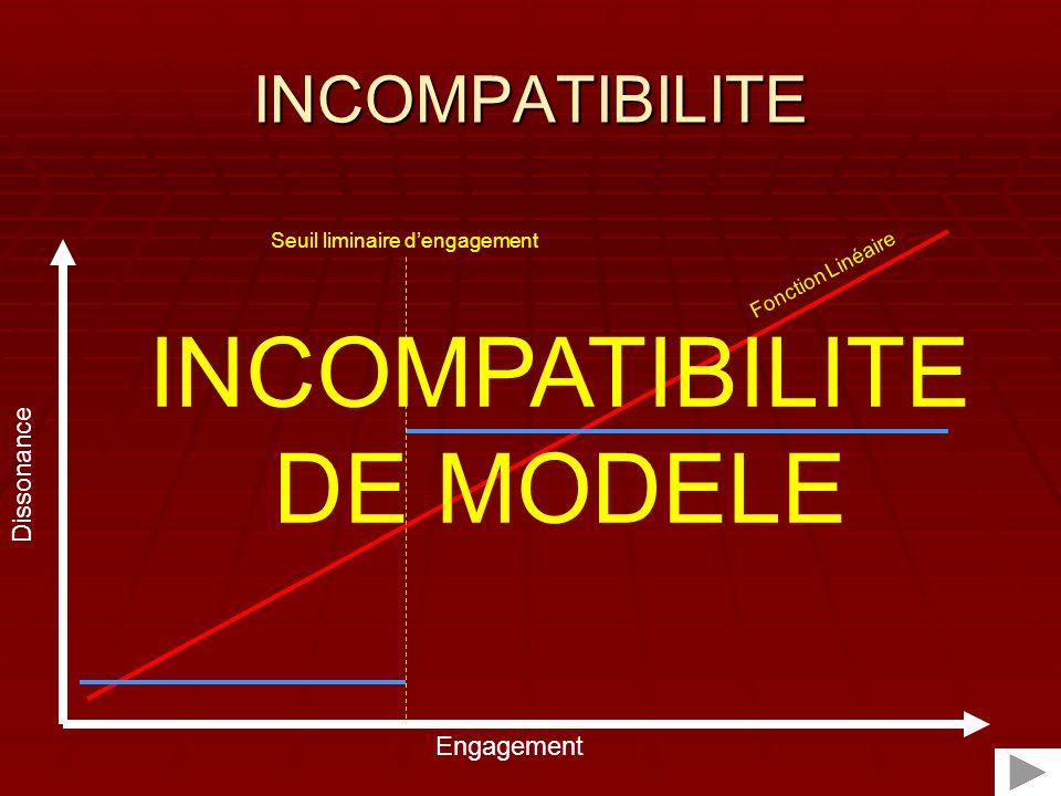 INCOMPATIBILITE DE MODELE