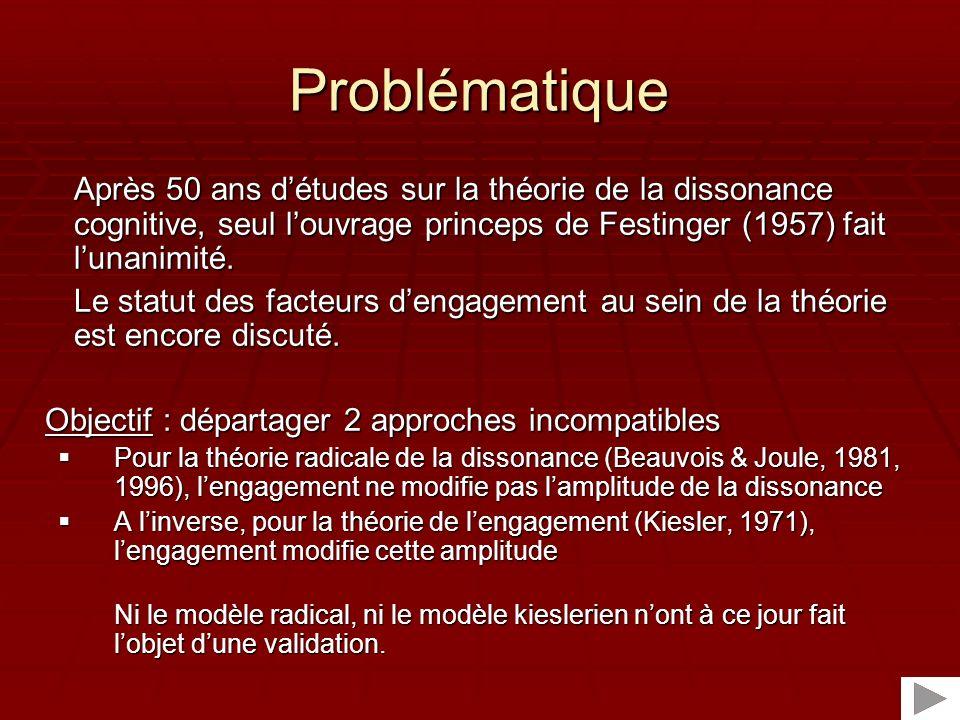 Problématique Après 50 ans d'études sur la théorie de la dissonance cognitive, seul l'ouvrage princeps de Festinger (1957) fait l'unanimité.
