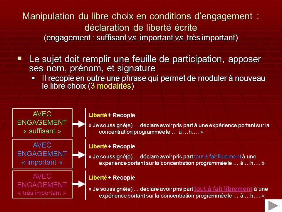 Manipulation du libre choix en conditions d'engagement : déclaration de liberté écrite (engagement : suffisant vs. important vs. très important)