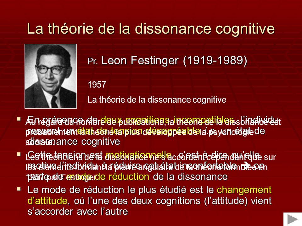 La théorie de la dissonance cognitive