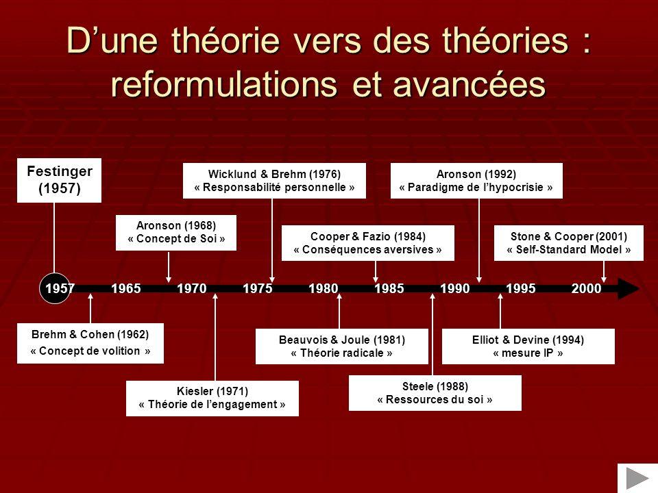 D'une théorie vers des théories : reformulations et avancées