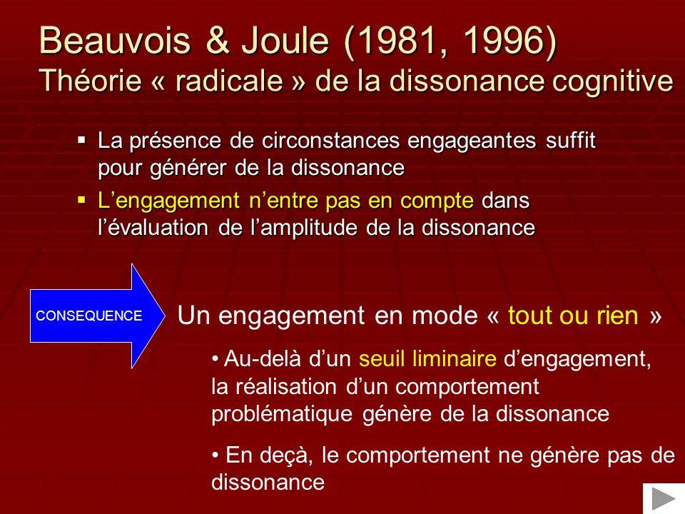 Beauvois & Joule (1981, 1996) Théorie « radicale » de la dissonance cognitive