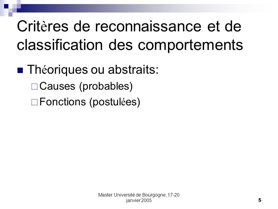 Critères de reconnaissance et de classification des comportements