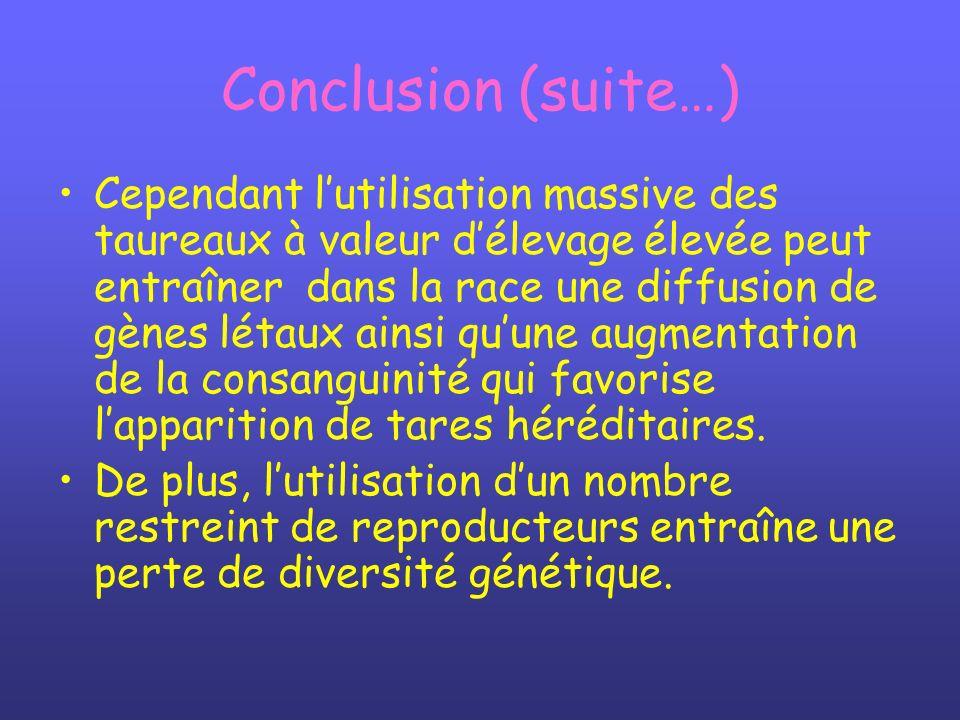 Conclusion (suite…)