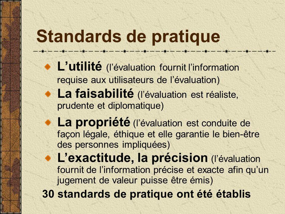 Standards de pratique L'utilité (l'évaluation fournit l'information requise aux utilisateurs de l'évaluation)