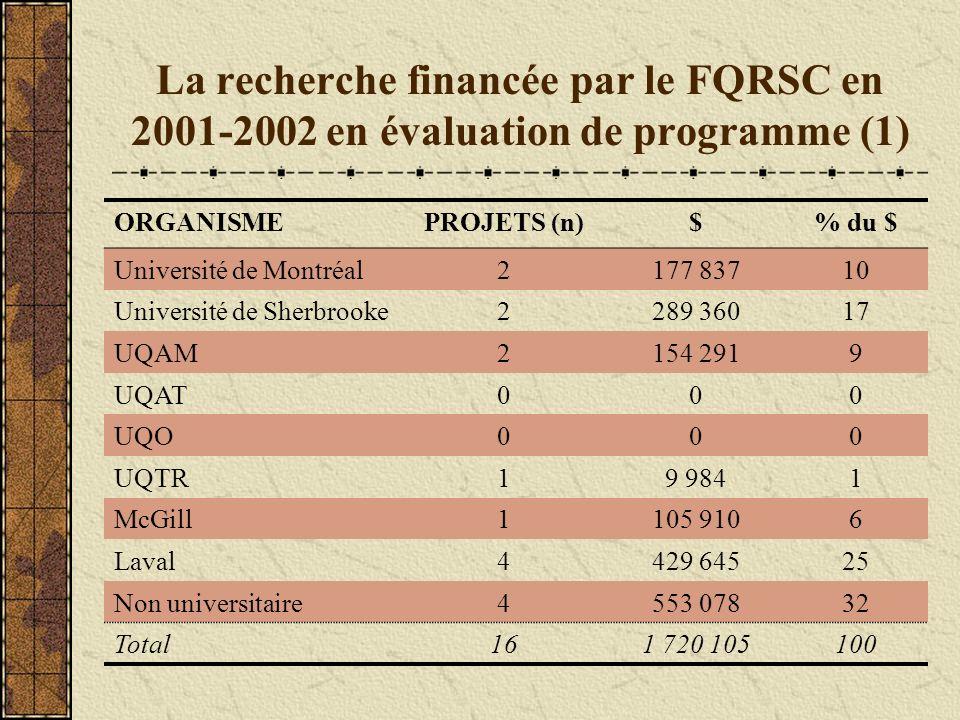 La recherche financée par le FQRSC en 2001-2002 en évaluation de programme (1)