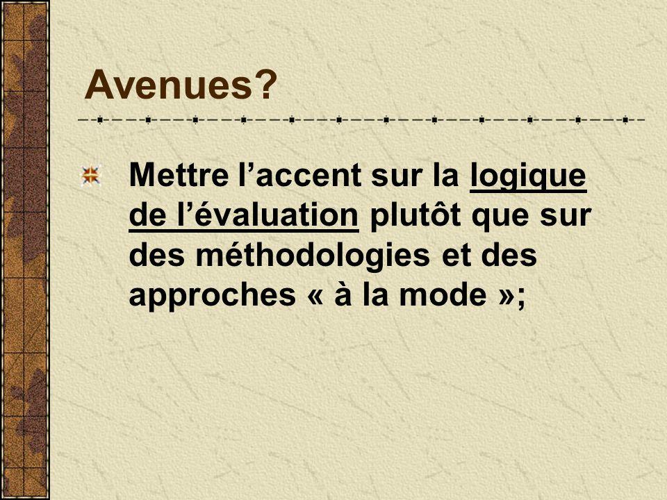 Avenues.