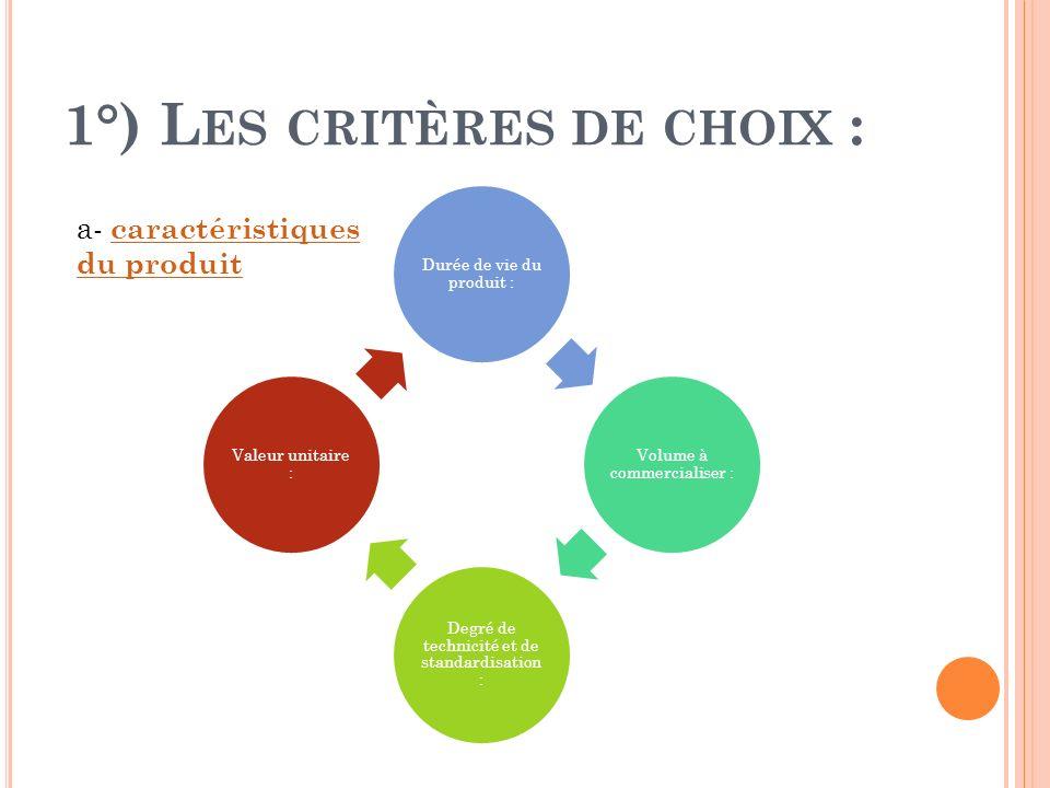 1°) Les critères de choix :