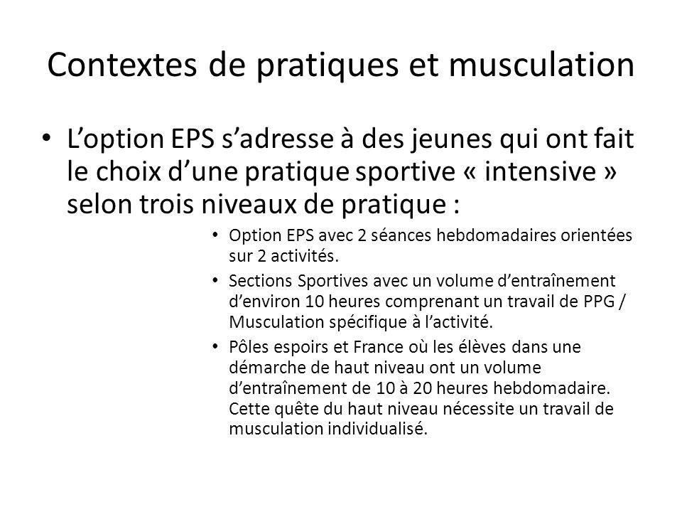 Contextes de pratiques et musculation