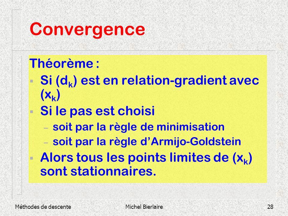 Convergence Théorème : Si (dk) est en relation-gradient avec (xk)