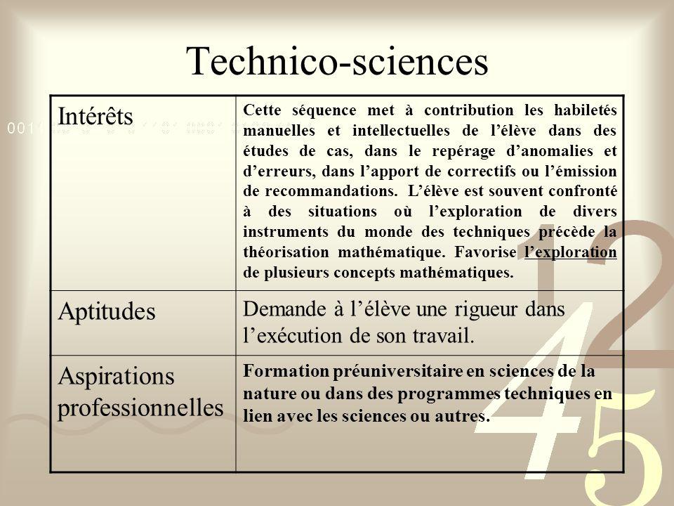 Technico-sciences Intérêts Aptitudes Aspirations professionnelles