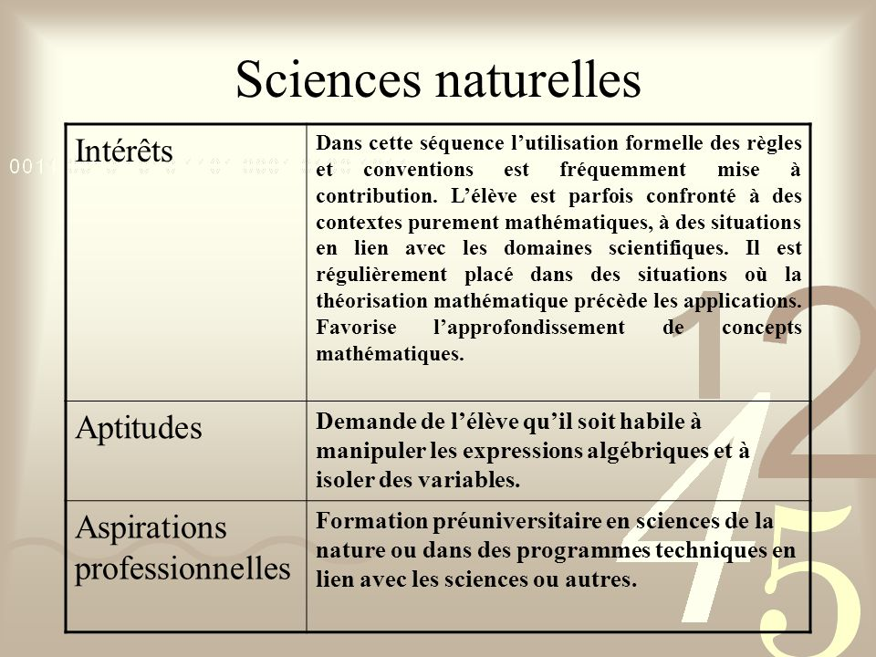 Sciences naturelles Intérêts Aptitudes Aspirations professionnelles