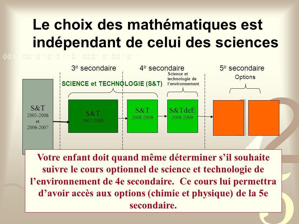 Le choix des mathématiques est indépendant de celui des sciences
