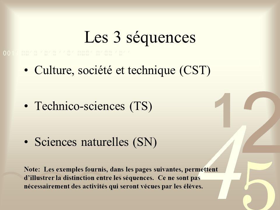 Les 3 séquences Culture, société et technique (CST)