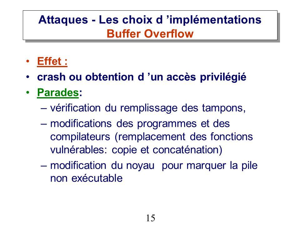 Attaques - Les choix d 'implémentations Buffer Overflow