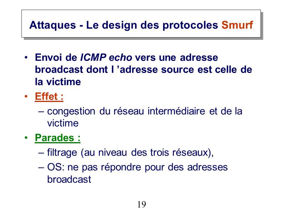 Attaques - Le design des protocoles Smurf