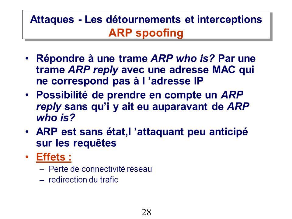 Attaques - Les détournements et interceptions ARP spoofing
