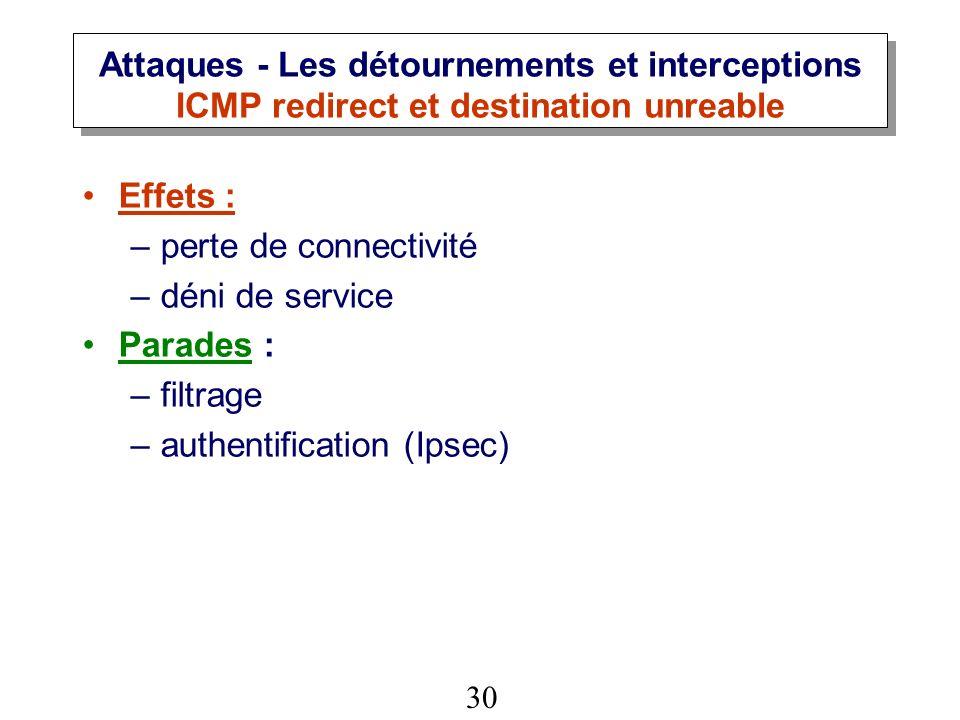 Attaques - Les détournements et interceptions ICMP redirect et destination unreable