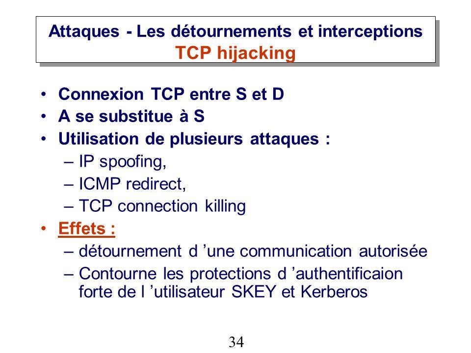 Attaques - Les détournements et interceptions TCP hijacking