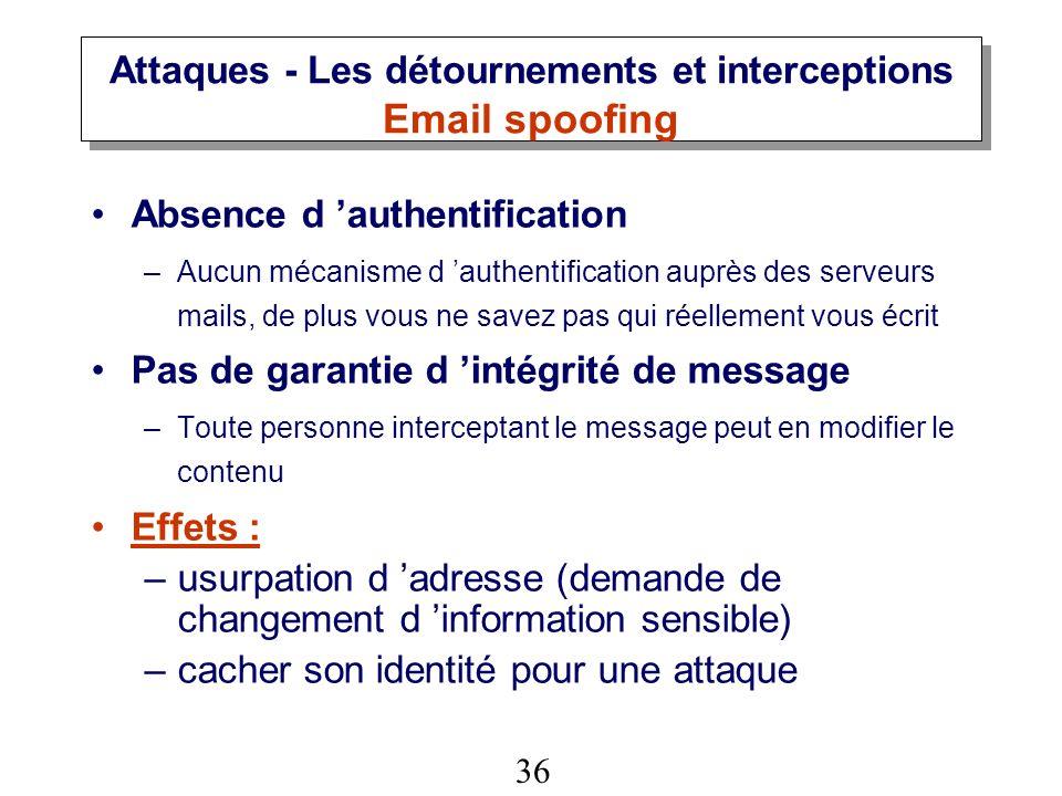 Attaques - Les détournements et interceptions Email spoofing
