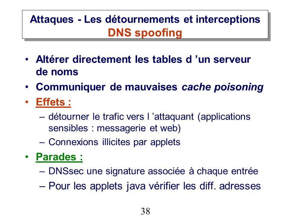 Attaques - Les détournements et interceptions DNS spoofing