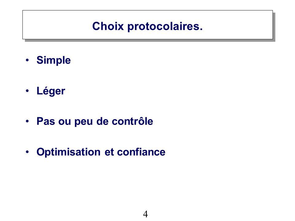 Choix protocolaires. Simple Léger Pas ou peu de contrôle