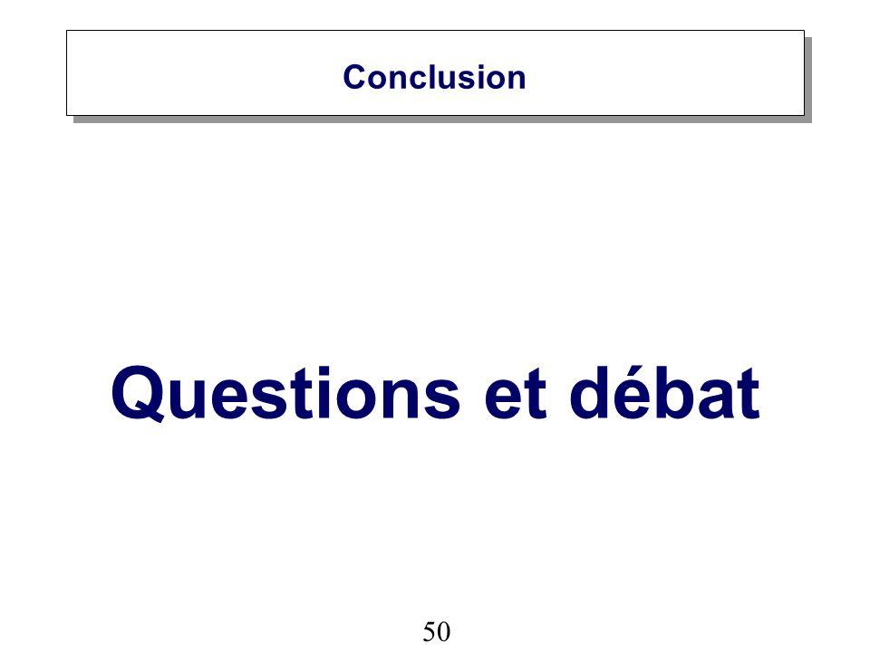 Conclusion Questions et débat