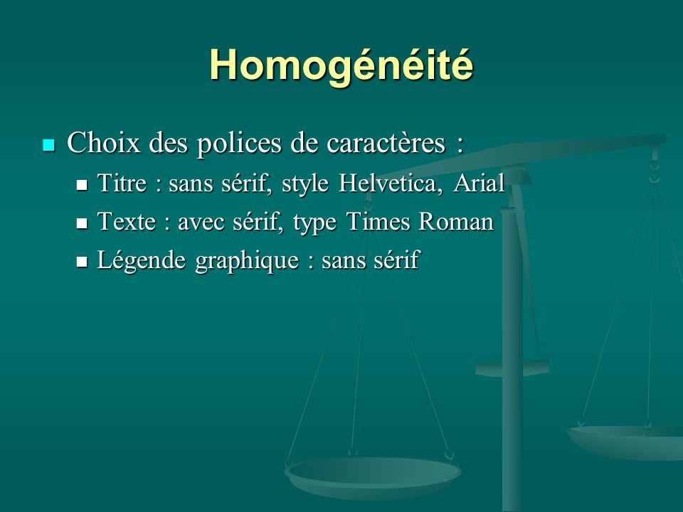 Homogénéité Choix des polices de caractères :