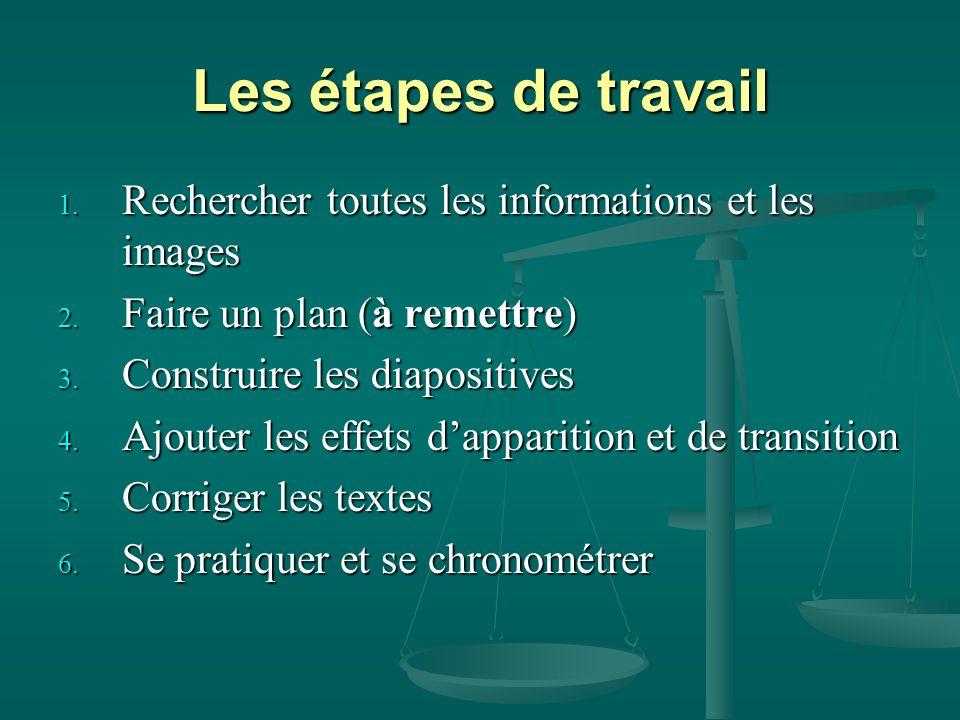 Les étapes de travail Rechercher toutes les informations et les images