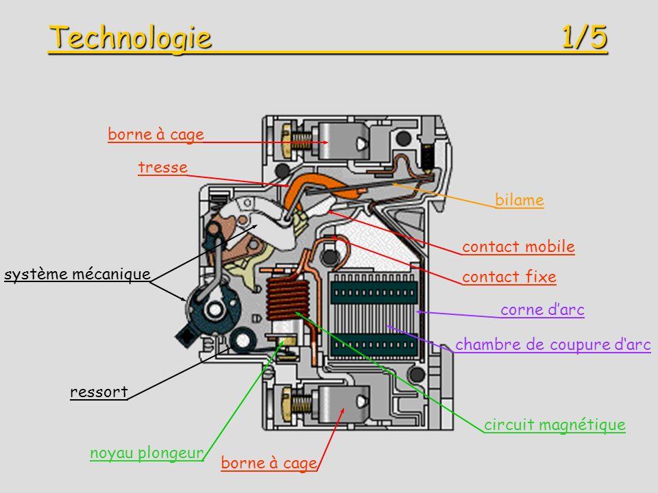 Technologie 1/5 borne à cage tresse bilame contact mobile