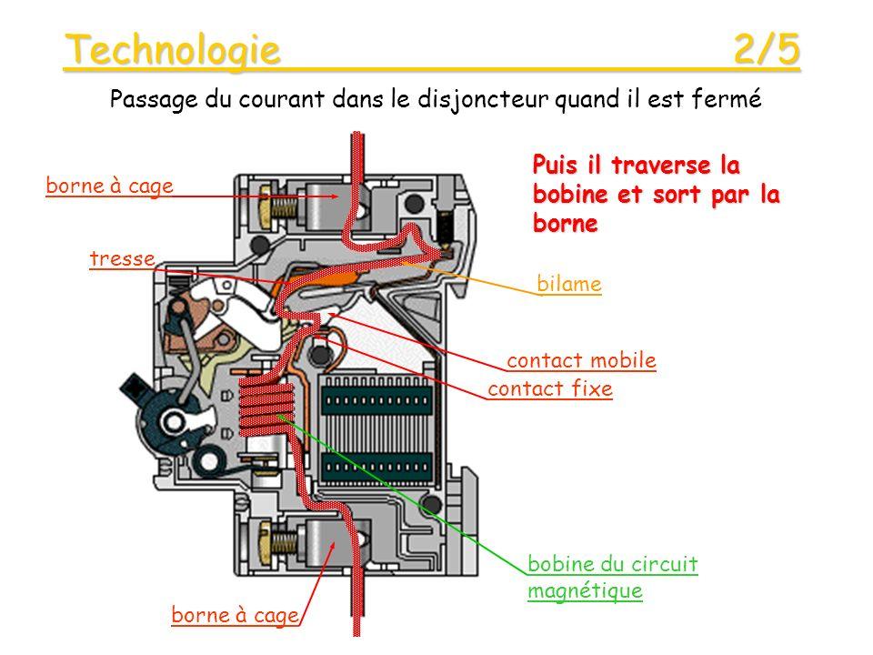 Passage du courant dans le disjoncteur quand il est fermé