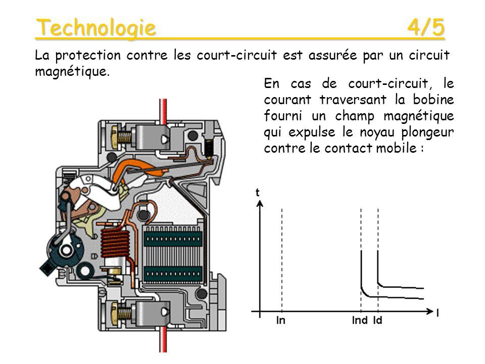 Technologie 4/5 La protection contre les court-circuit est assurée par un circuit magnétique.