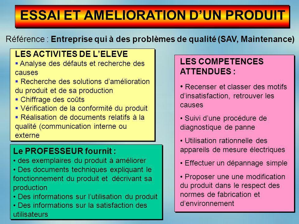 ESSAI ET AMELIORATION D'UN PRODUIT