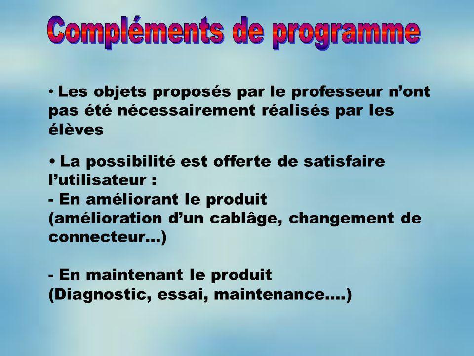 Compléments de programme