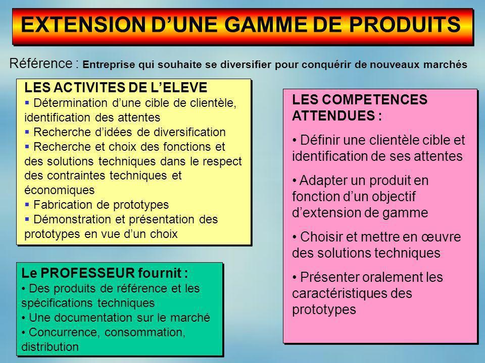 EXTENSION D'UNE GAMME DE PRODUITS