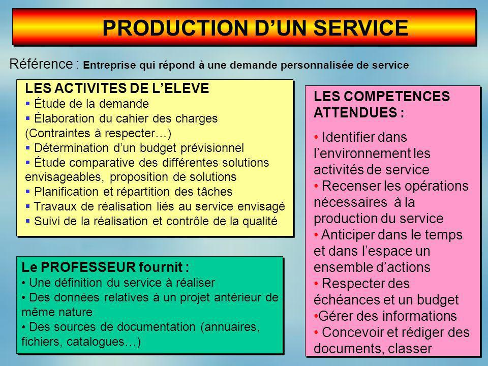 PRODUCTION D'UN SERVICE