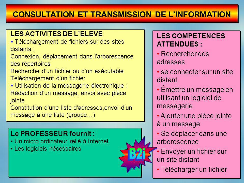 CONSULTATION ET TRANSMISSION DE L'INFORMATION