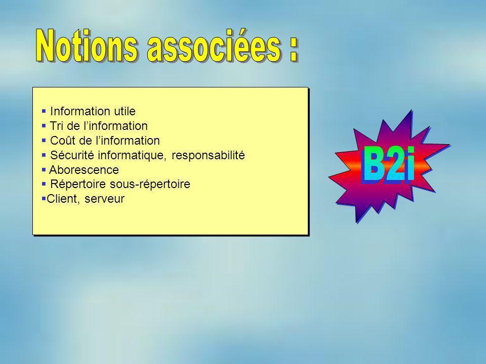 Notions associées : B2i Information utile Tri de l'information