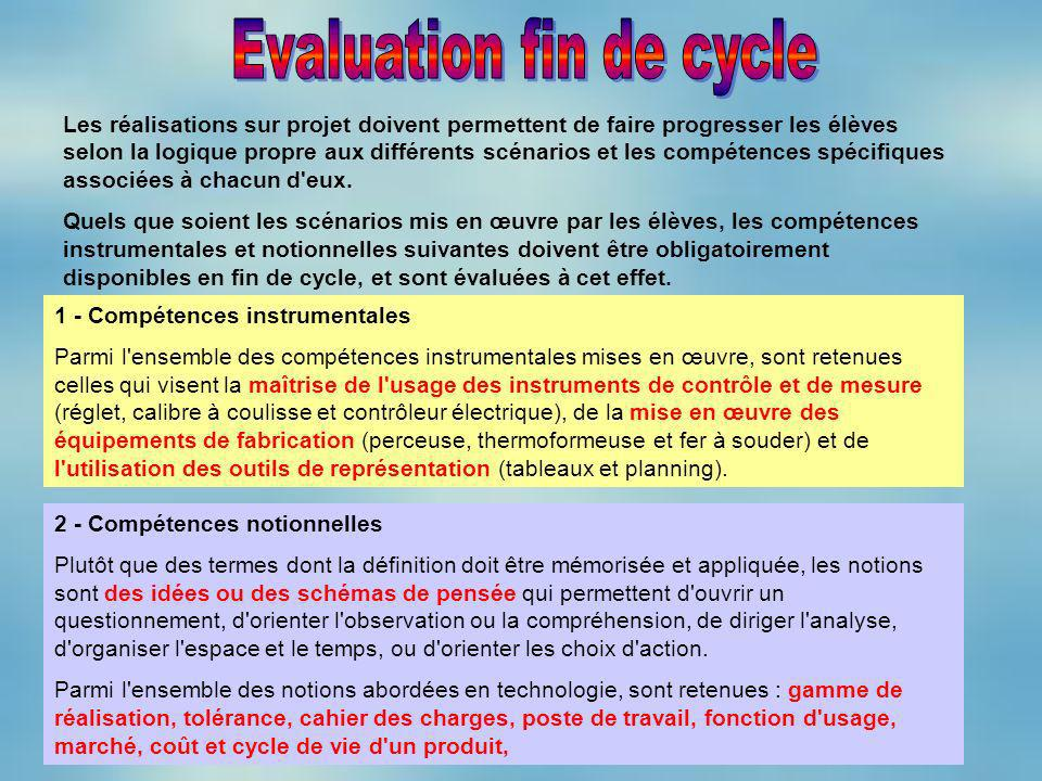 Evaluation fin de cycle