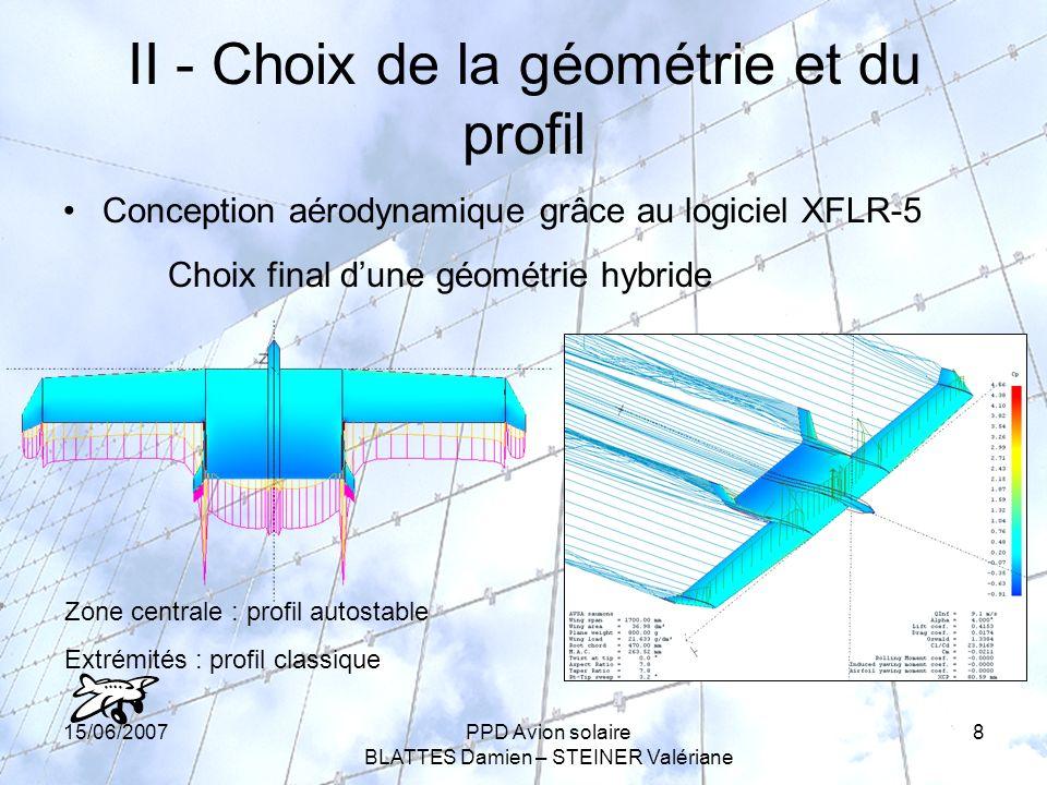 II - Choix de la géométrie et du profil