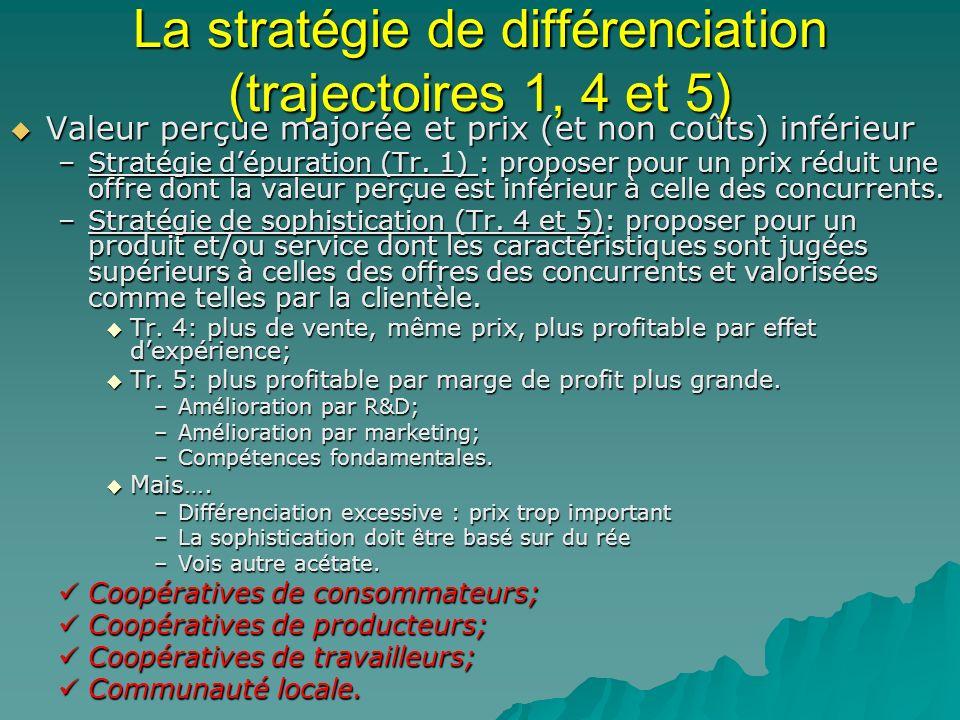 La stratégie de différenciation (trajectoires 1, 4 et 5)