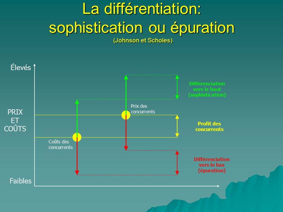 La différentiation: sophistication ou épuration (Johnson et Scholes)