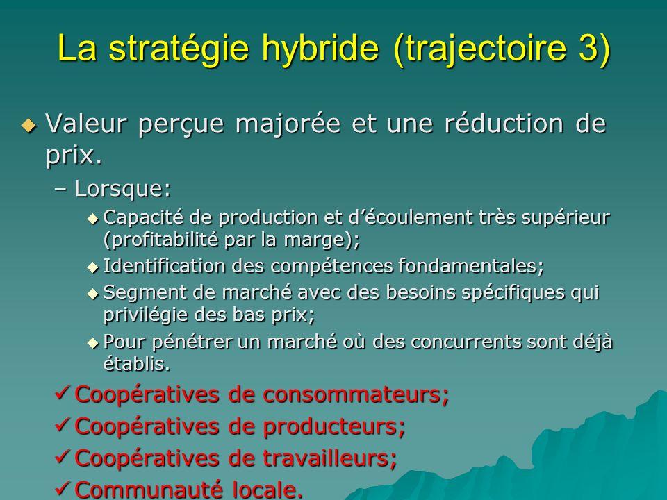 La stratégie hybride (trajectoire 3)