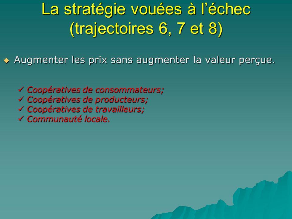 La stratégie vouées à l'échec (trajectoires 6, 7 et 8)