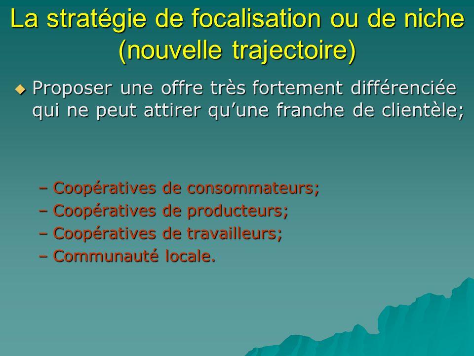 La stratégie de focalisation ou de niche (nouvelle trajectoire)