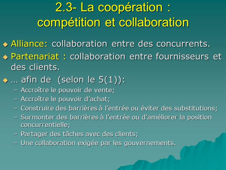 2.3- La coopération : compétition et collaboration
