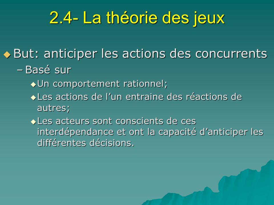 2.4- La théorie des jeux But: anticiper les actions des concurrents