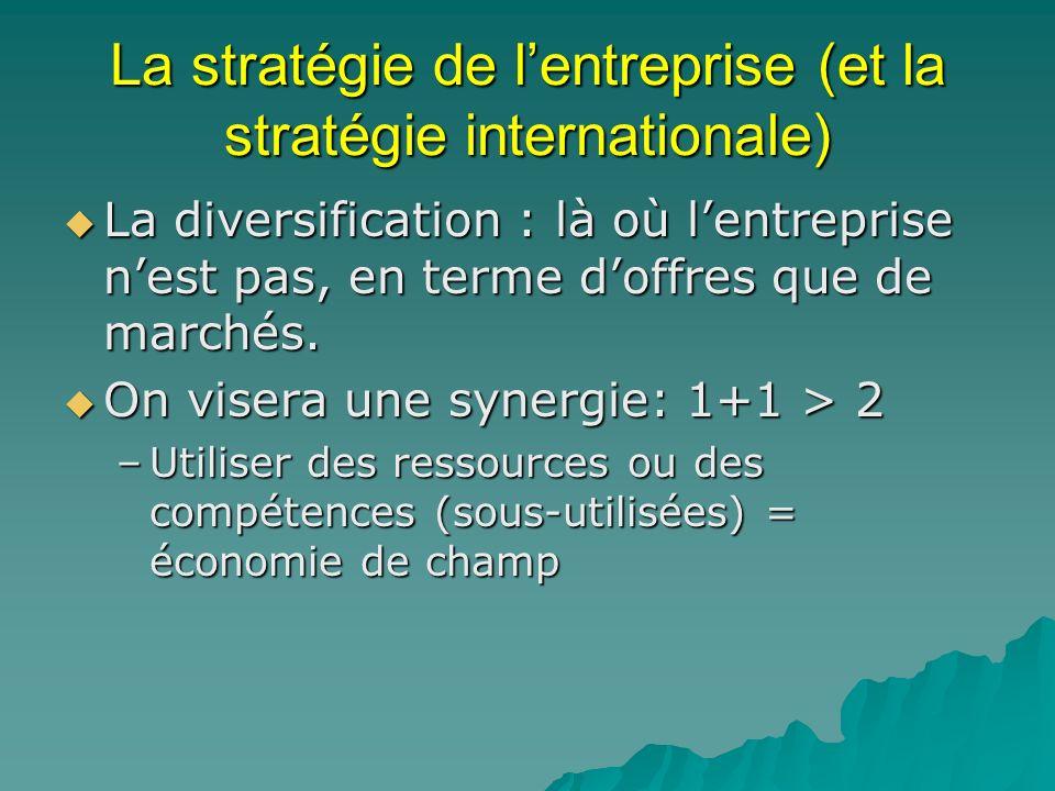 La stratégie de l'entreprise (et la stratégie internationale)