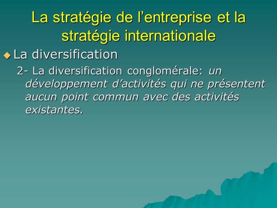La stratégie de l'entreprise et la stratégie internationale