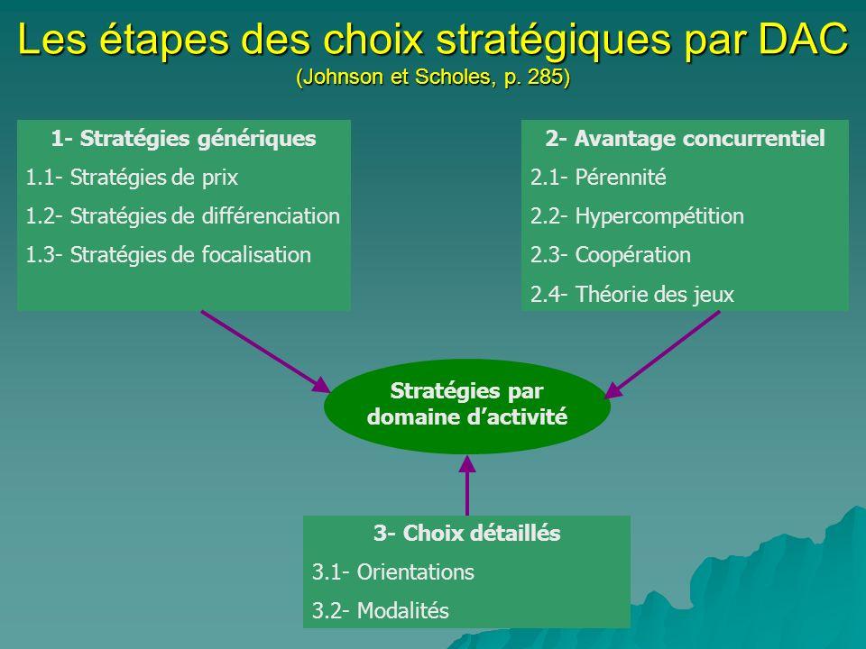 Les étapes des choix stratégiques par DAC (Johnson et Scholes, p. 285)